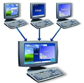 Virtualizatione